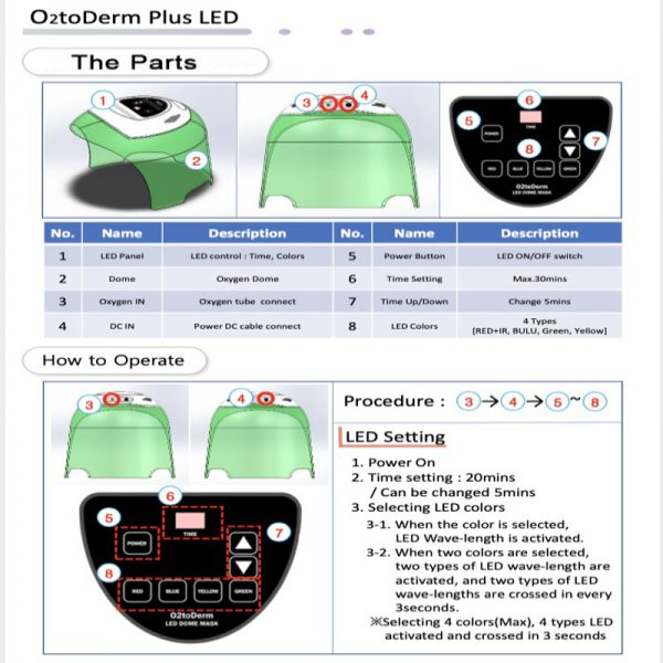 Trisys O2toDerm LED Plus Dome Parts & Operation